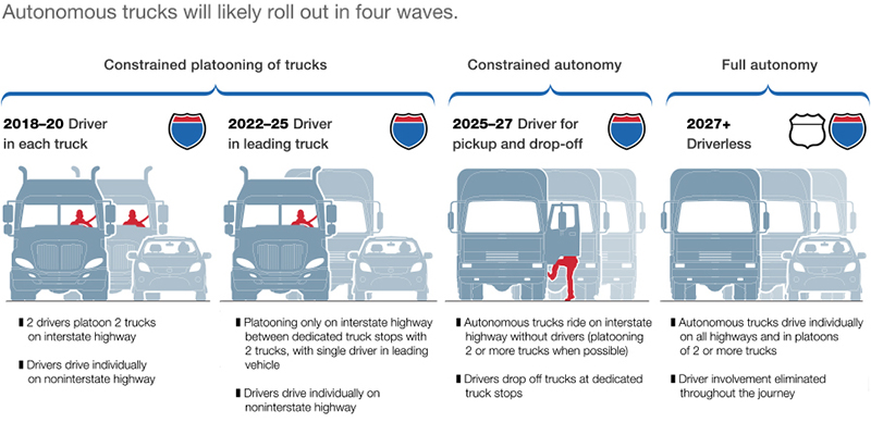 truck-graphic-feature